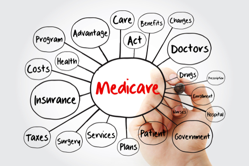 Original Medicare vs. Medicare Advantage